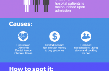 Senior-Malnutrition-Infographic